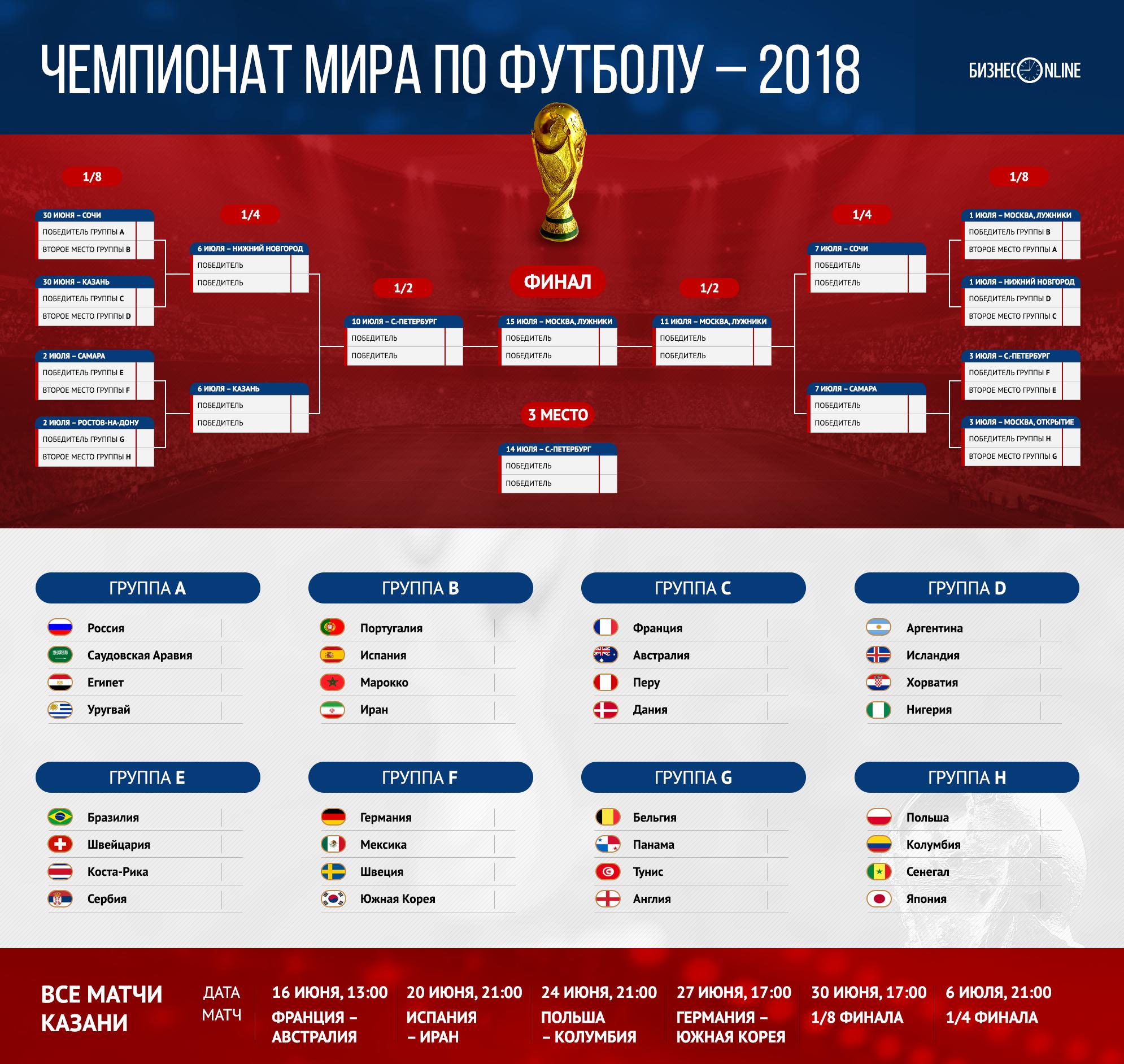 Сколько матчей чм 2018 пройдет в екатеринбурге