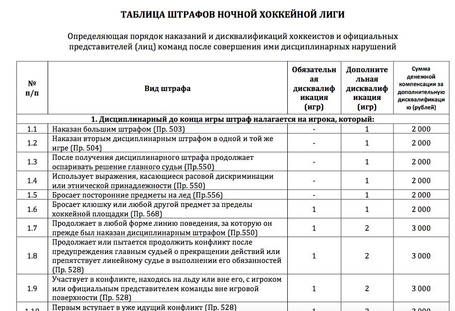 2015-05-20 09-36-20 1205.pdf (стр. 1 из 3).png